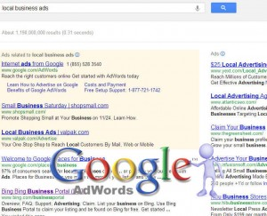 Cómo funcionan Anuncios Google